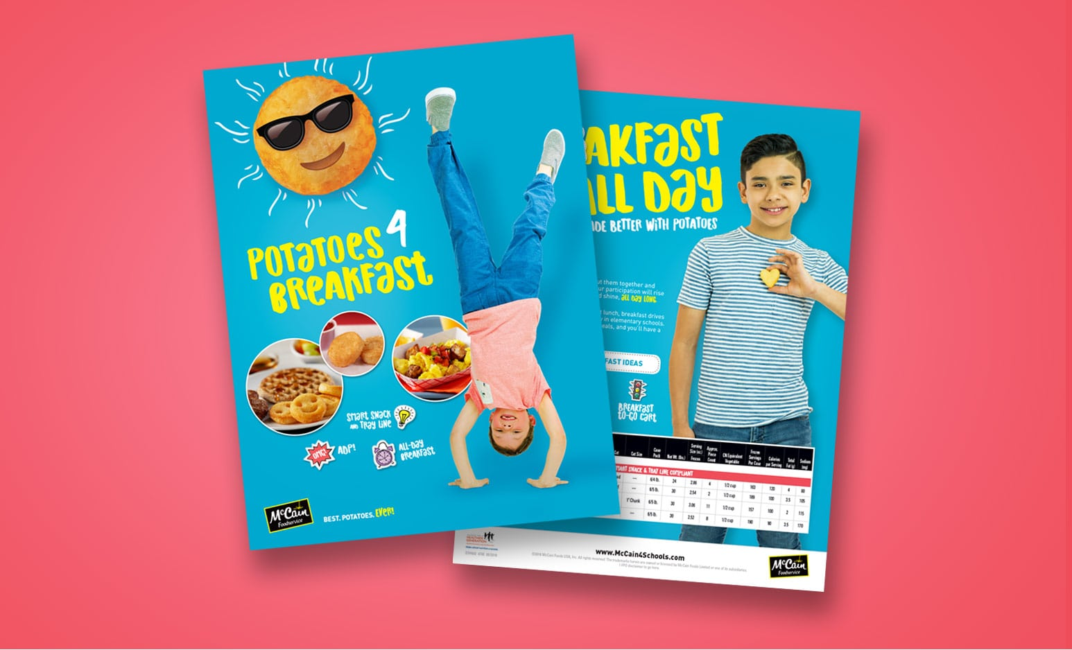K-12 Breakfast Solutions Sell Sheet
